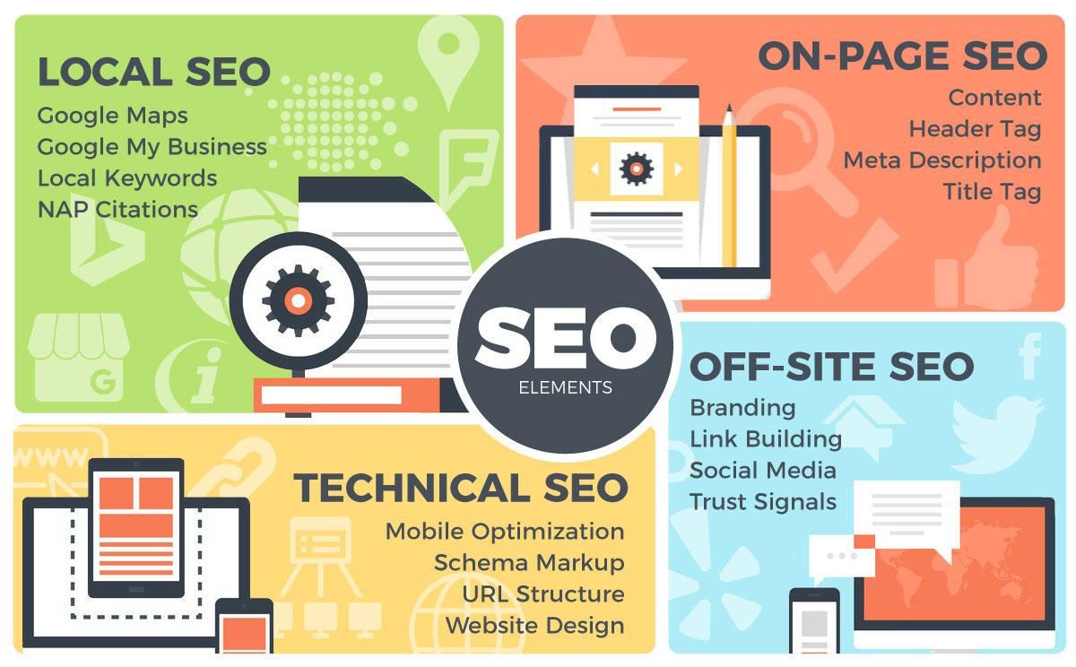 seo web technology