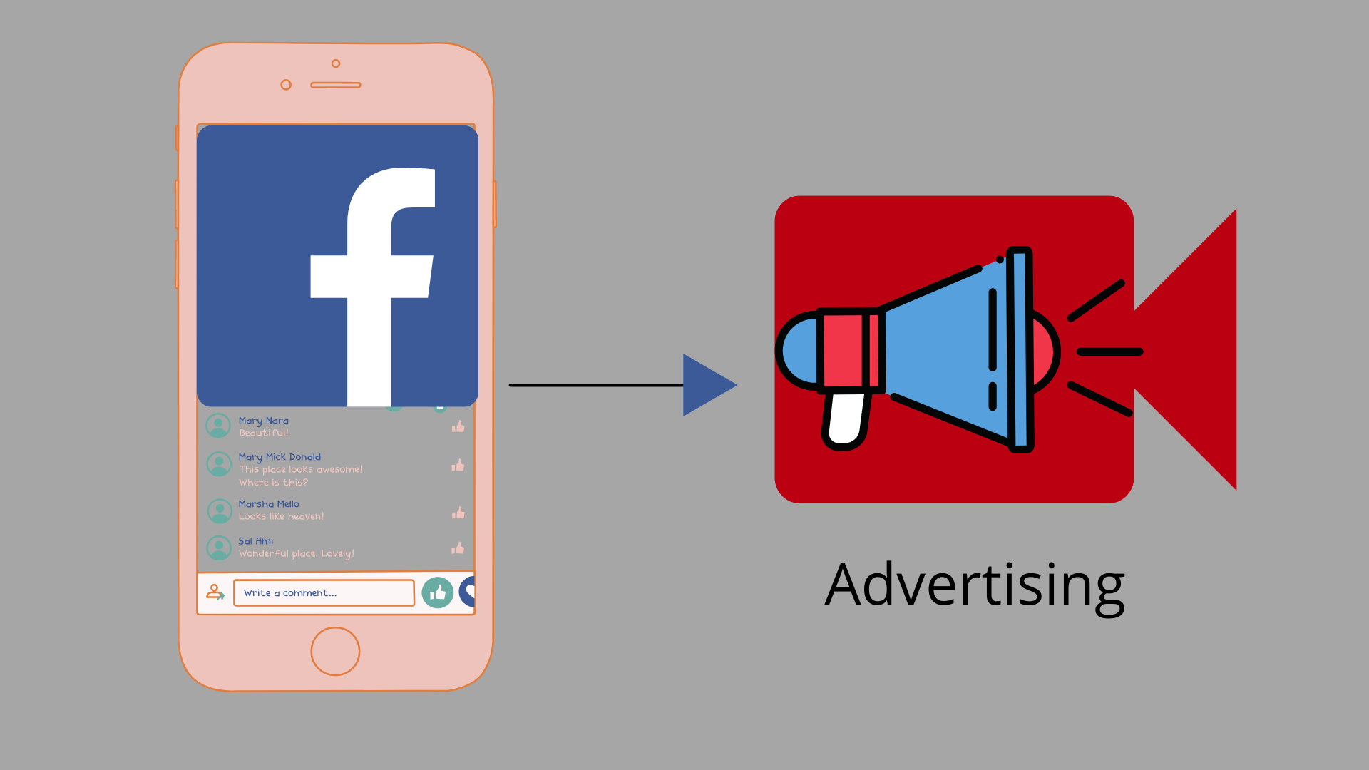 Monetize Your Facebook Video With Facebook Advertisement Breaks