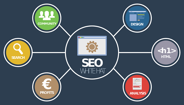 What Is An SEO-Optimized Article